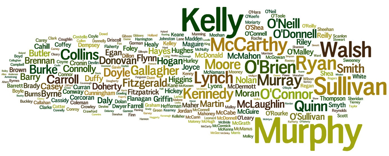Top 250 Irish Surnames