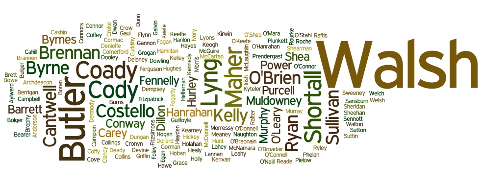 Surname Wordcloud March 2016 Kilkenny