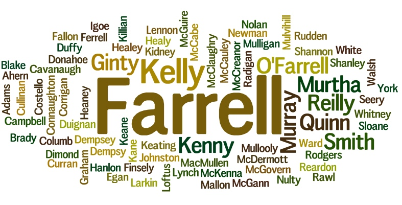 Surname Wordcloud March 2016 Longford