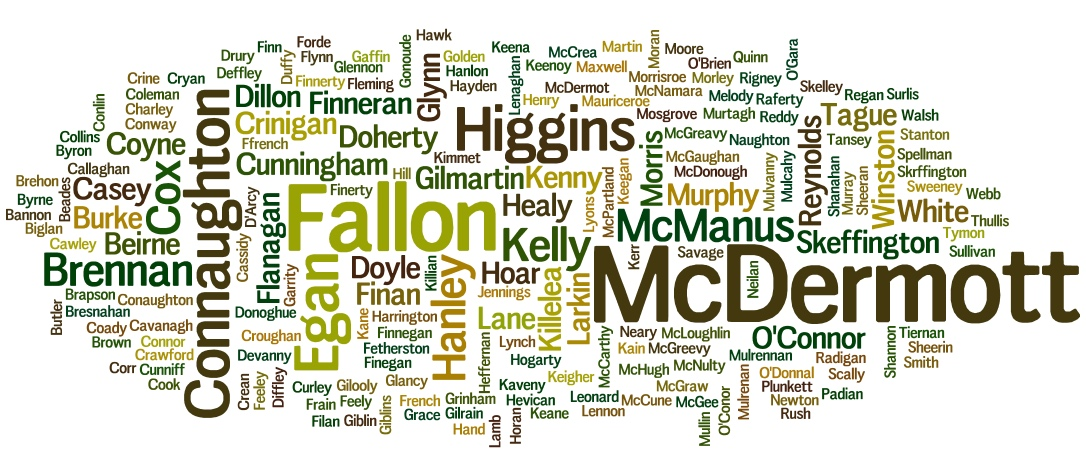 Surname Wordcloud March 2016 Roscommon