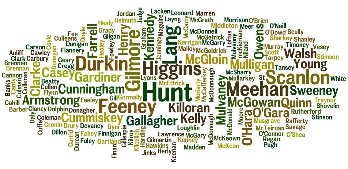 Surname Wordcloud March 2016 Sligo