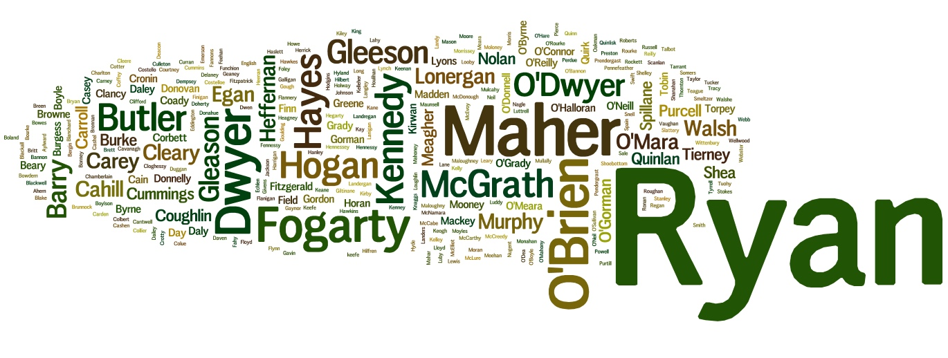 Surname Wordcloud March 2016 Tipperary