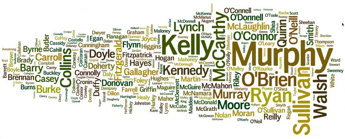 Irish Surnames Update – Irish Counties and their Surnames
