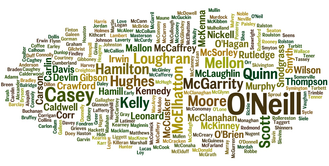 Surname Wordcloud March 2016 Tyrone