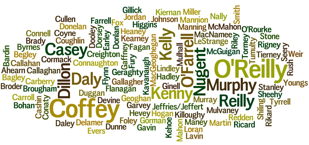 Surname Wordcloud March 2016 Westmeath