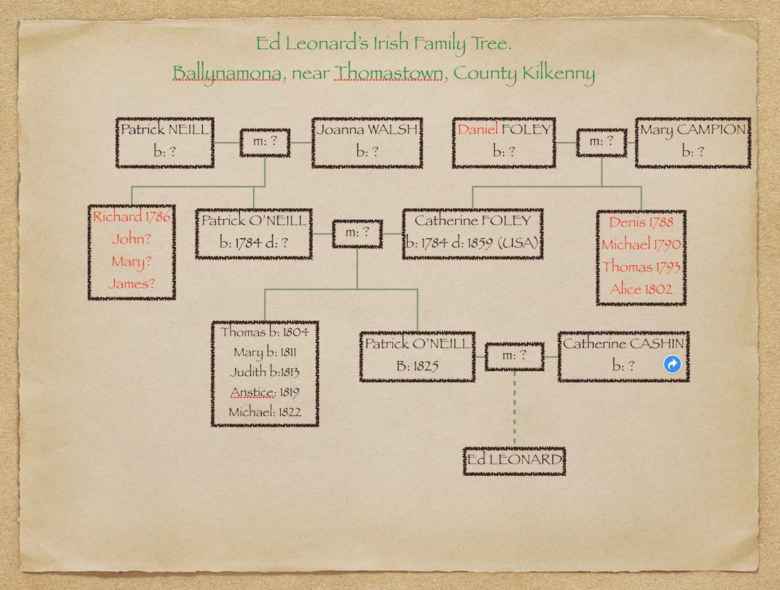 ed-leonard-final-tree
