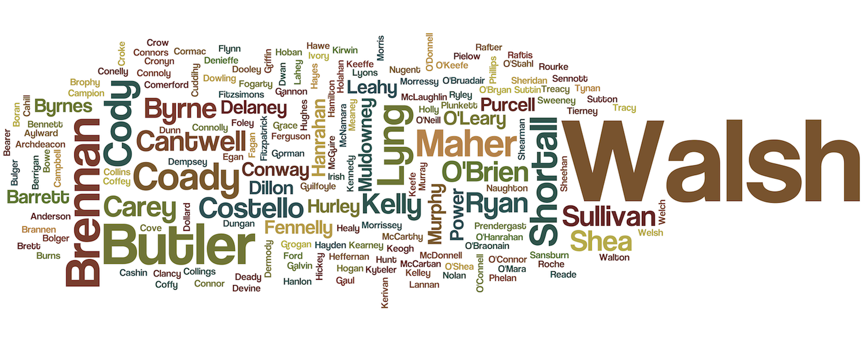 kilkenny-names-wordle